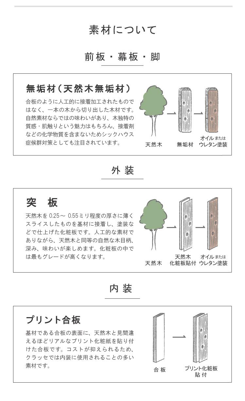 ヴィルトテレビボード 商品説明
