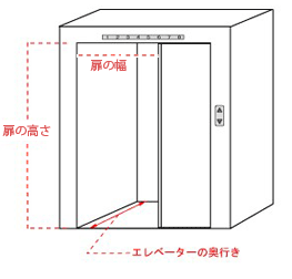 delivery-route-elevator